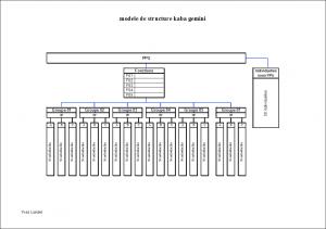 modele-structure-kaba-gemin-300x211