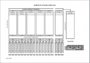 modele-structure-kaba-st-300x211
